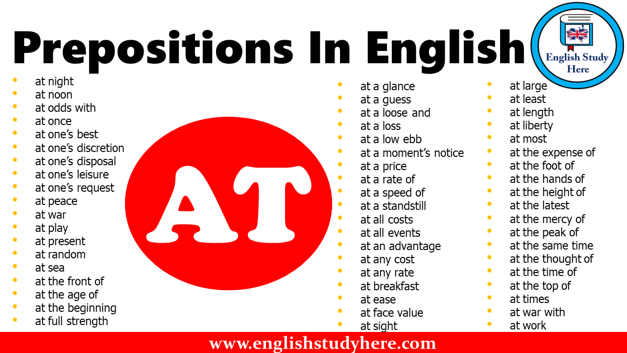 Prepositions In English - AT