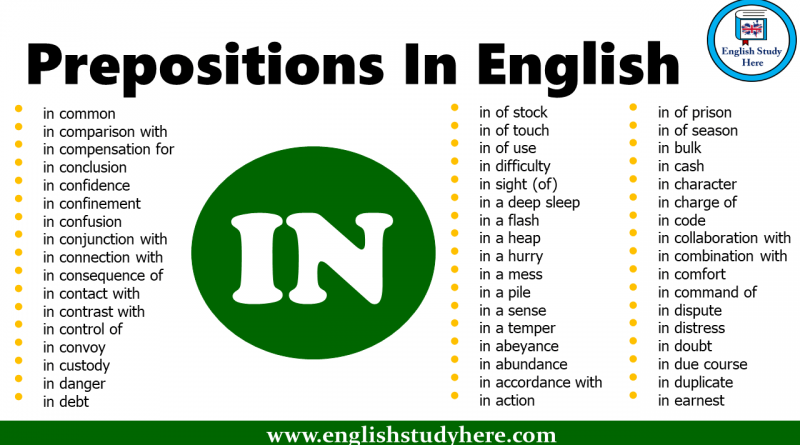 Prepositions In English - IN