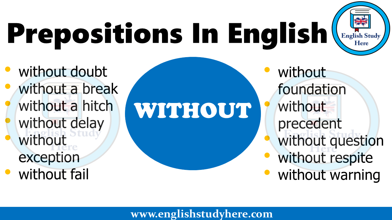 Prepositions In English WITHOUT
