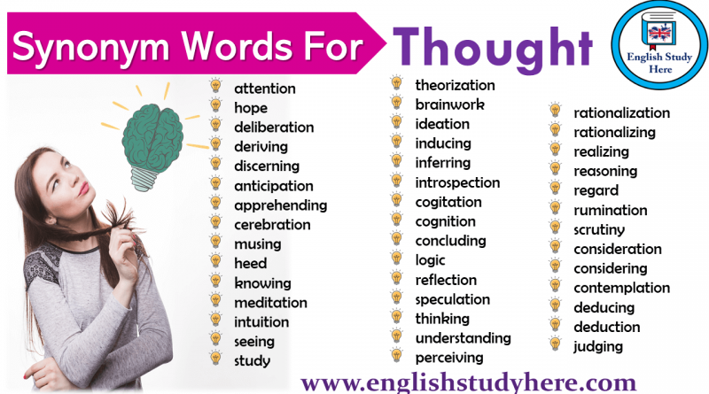 Synonym Words For Thought