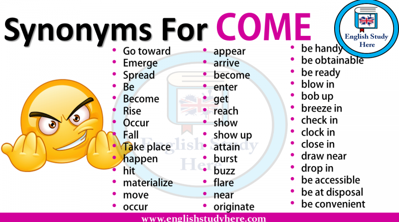Synonyms For COME