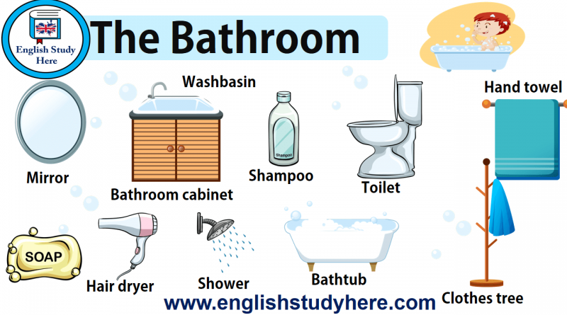 The Bathroom Vocabulary in English