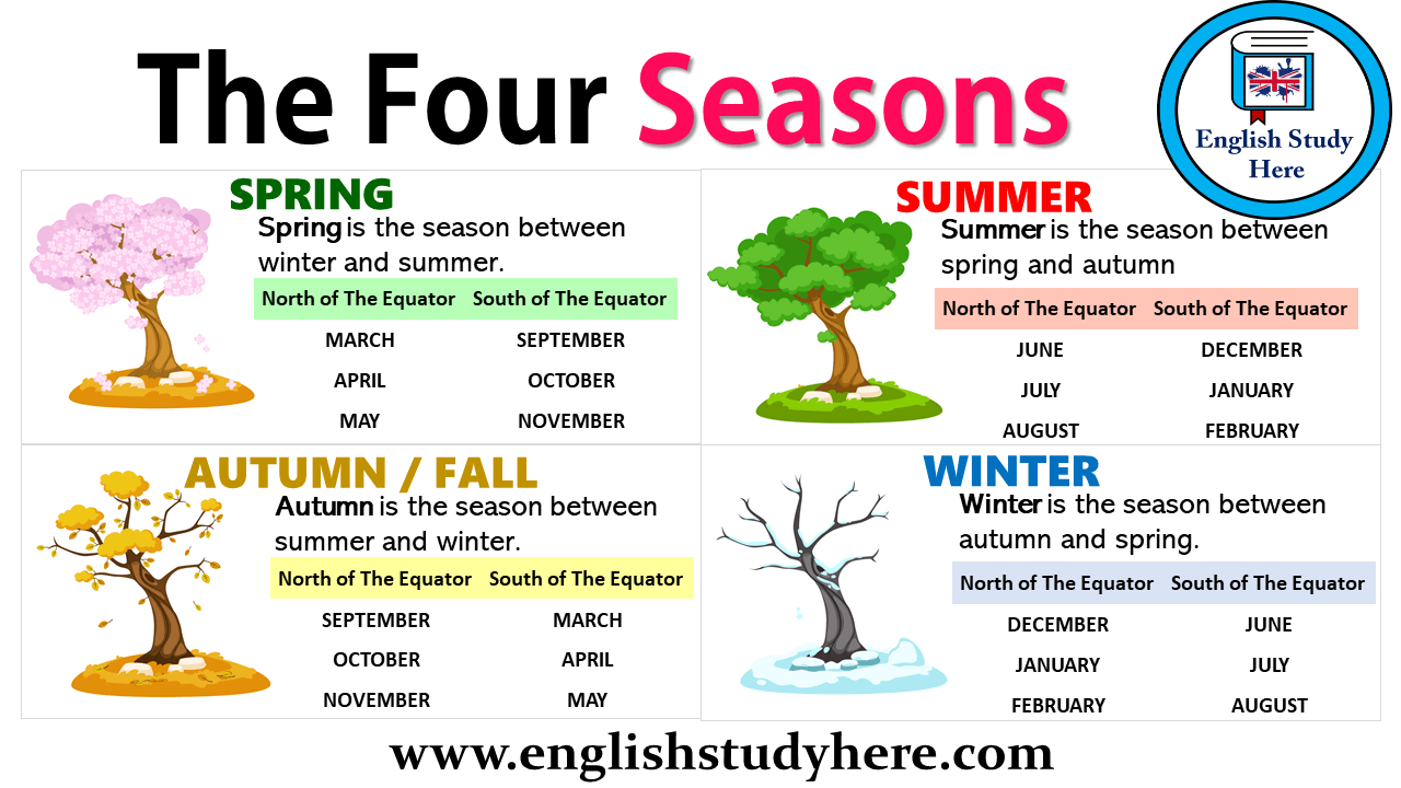 The Four Seasons in English