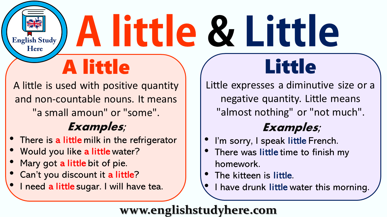 Using A little and Little in English