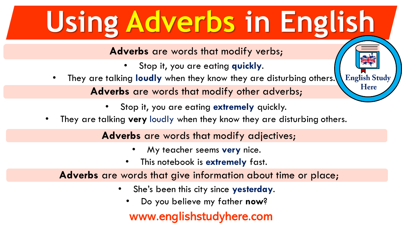 Using Adverbs in English