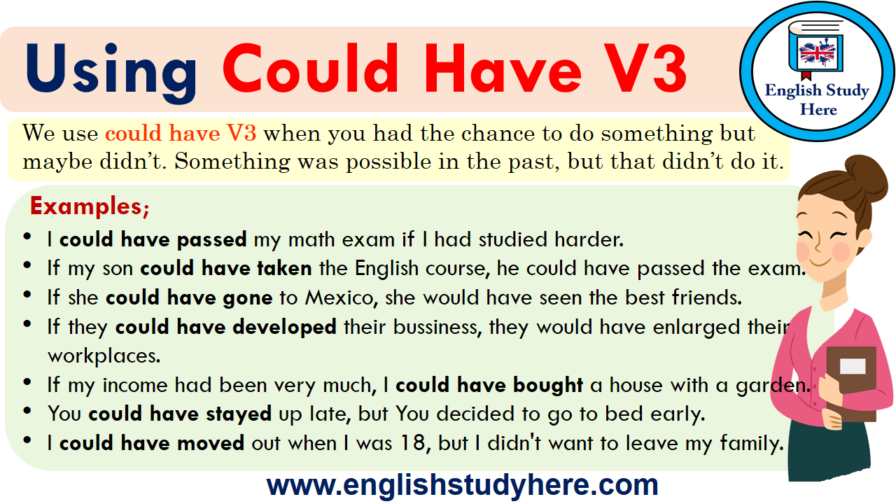 Using Could Have V3 in English