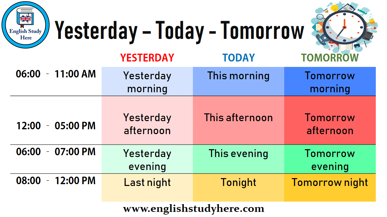 word form yesterday Yesterday - Today - Tomorrow - English Study Here