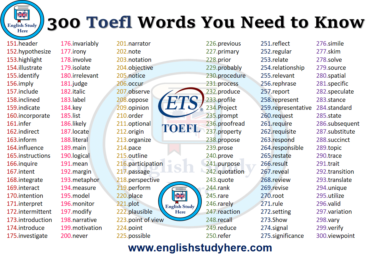 300 Toefl Words You Need to Know