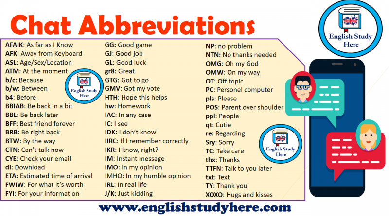 Chat Abbreviations