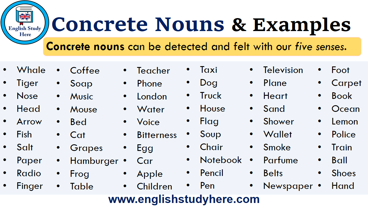 Concrete Nouns Amp Examples English Study Here