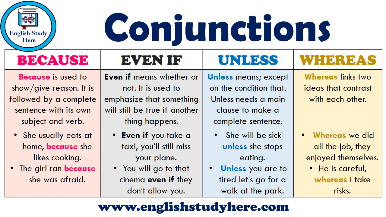 Conjunctions - Because, Even if, Unless, Whereas