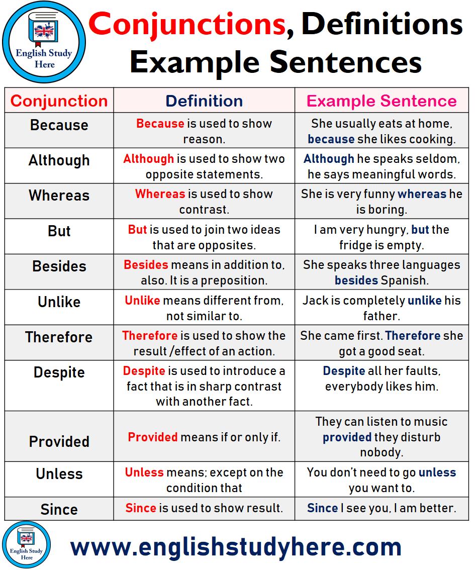 Conjunctions, Definitions and Example Sentences in English