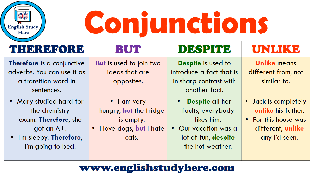 Conjunctions - Therefore, But, Despite, Unlike
