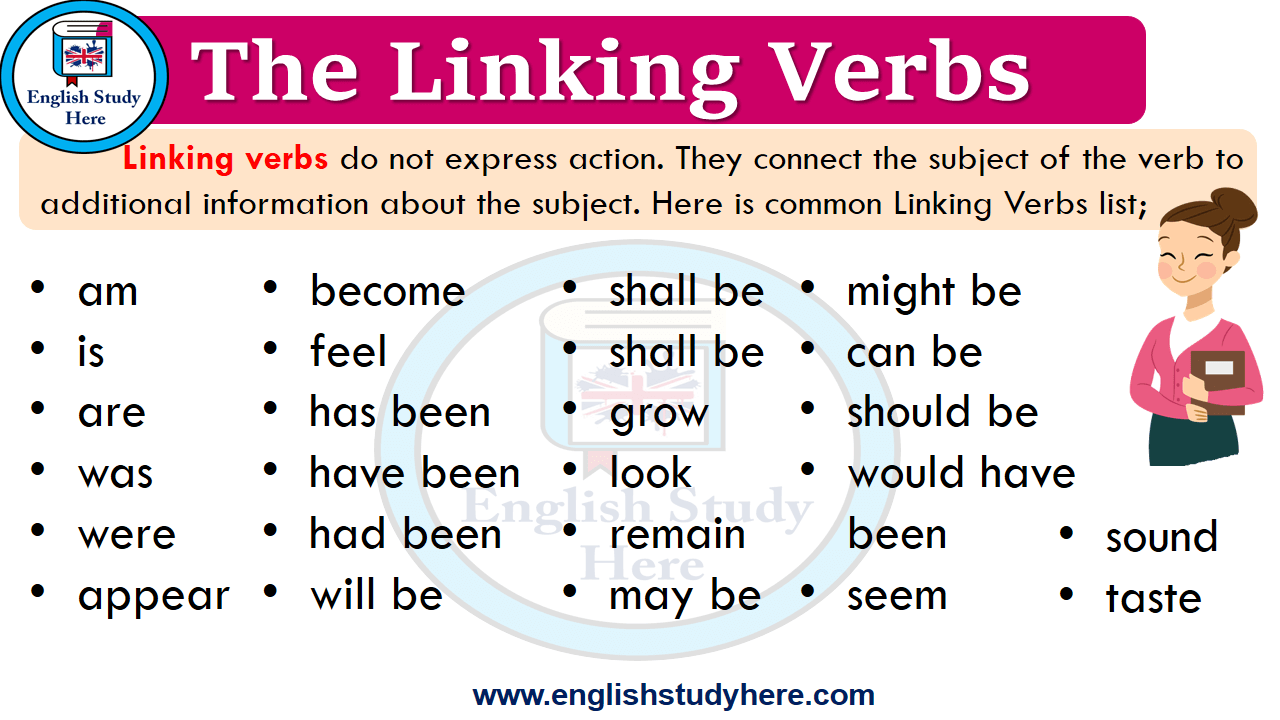 The Linking Verbs - English Study Here