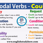 Modal Verbs - Could in English