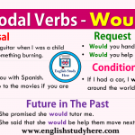 Modal Verbs - Would in English