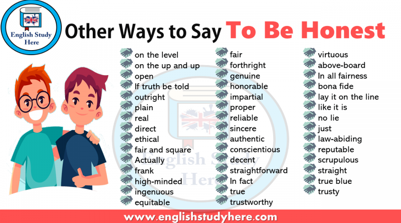 Other Ways to Say To Be Honest in English