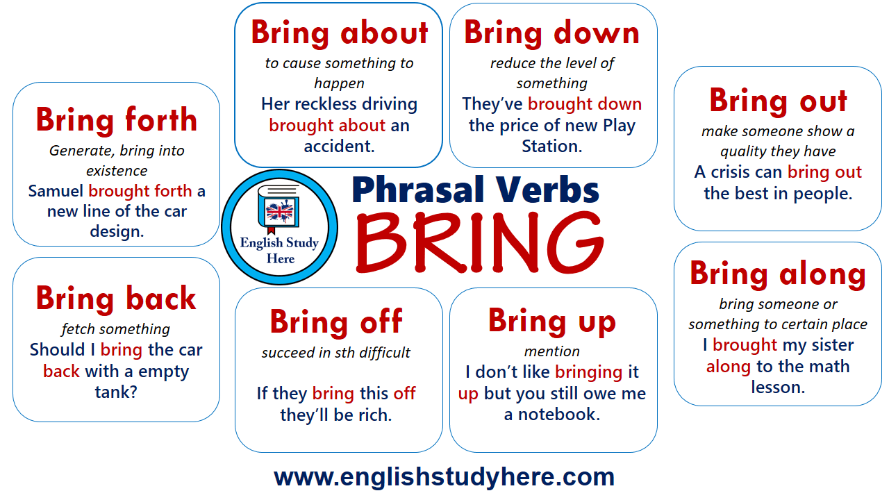 Phrasal Verbs – BRING in English