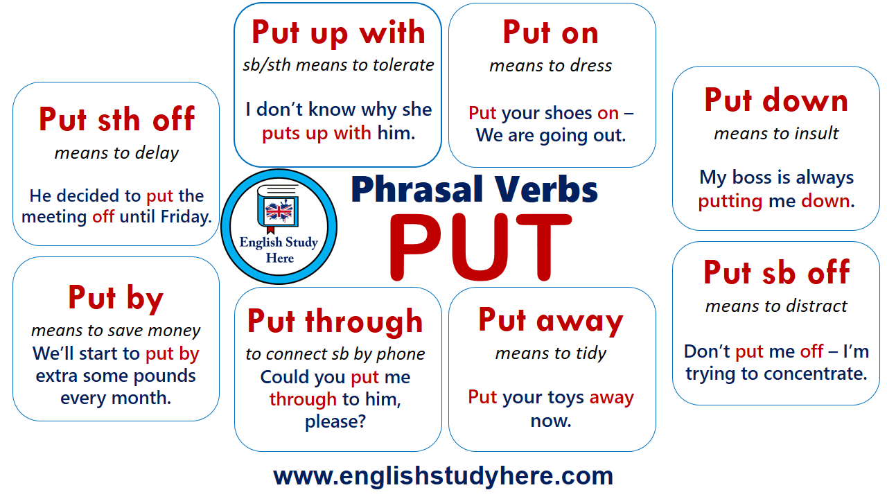Phrasal Verbs – PUT in English