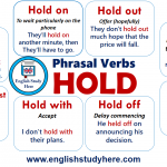 Phrasal Verbs HOLD in English