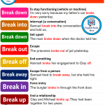 Phrasal Verbs with BREAK in English