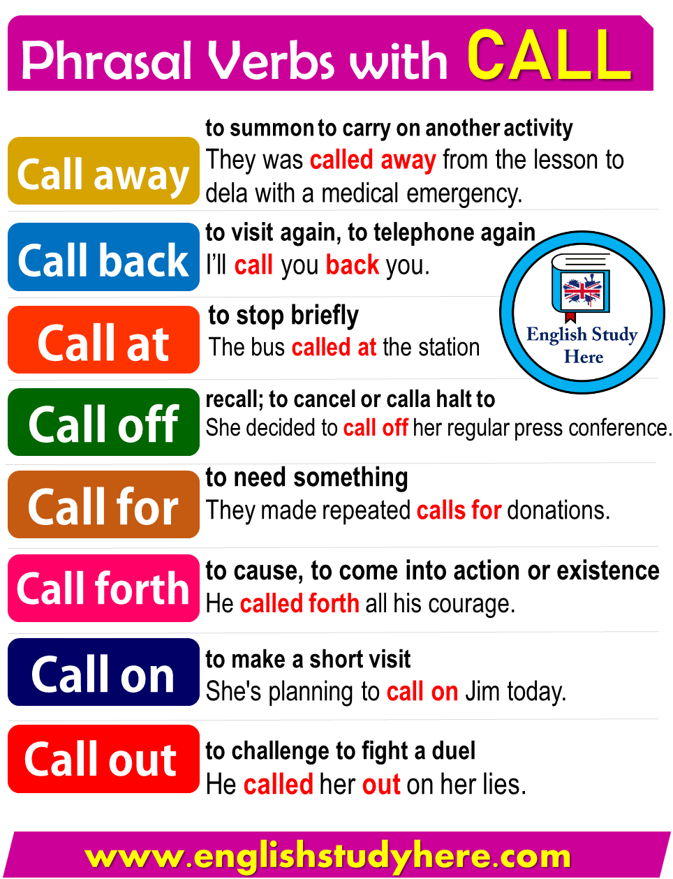 Phrasal Verbs with CALL in English