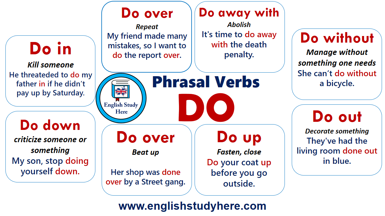 Phrasal Verbs with Do in English