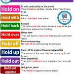 Phrasal Verbs with HOLD in English