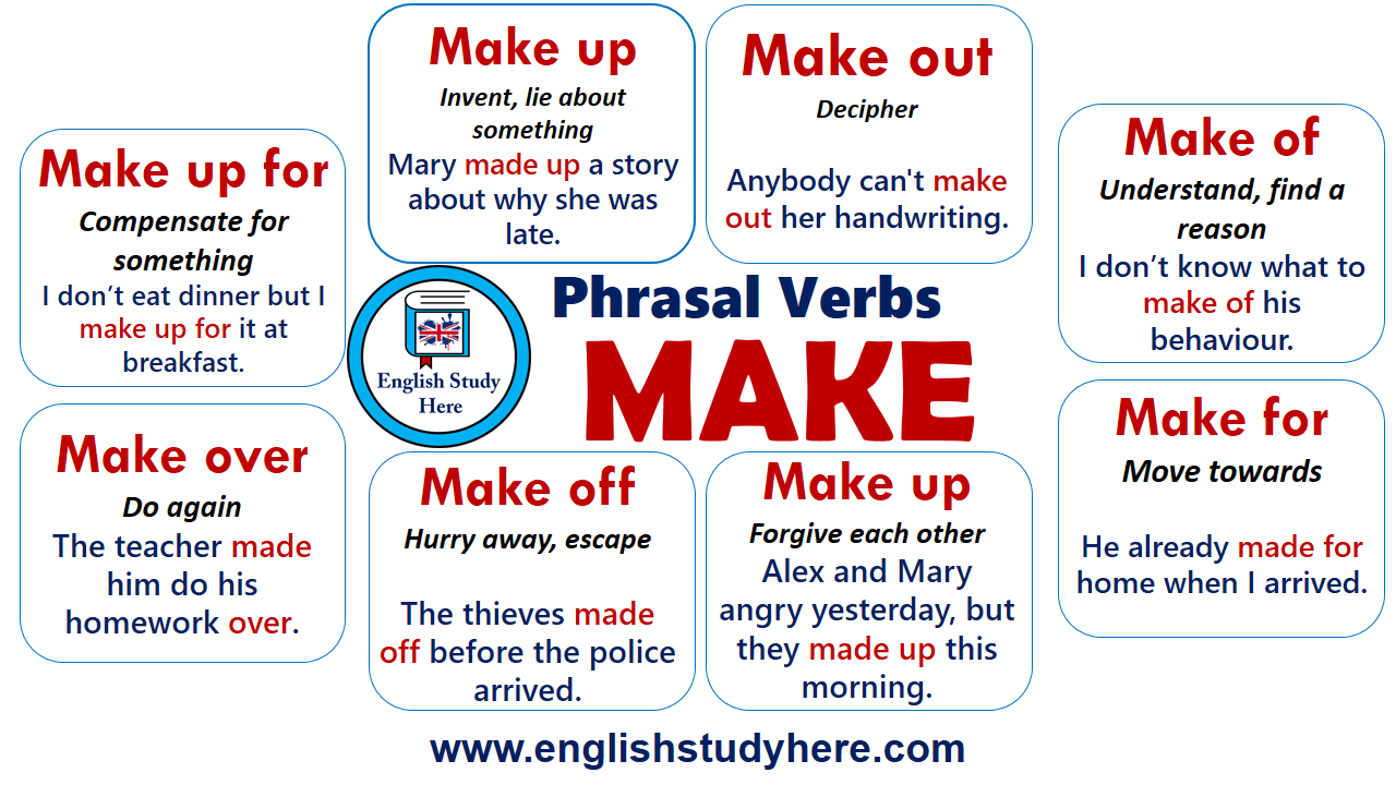 Phrasal Verbs with MAKE in English