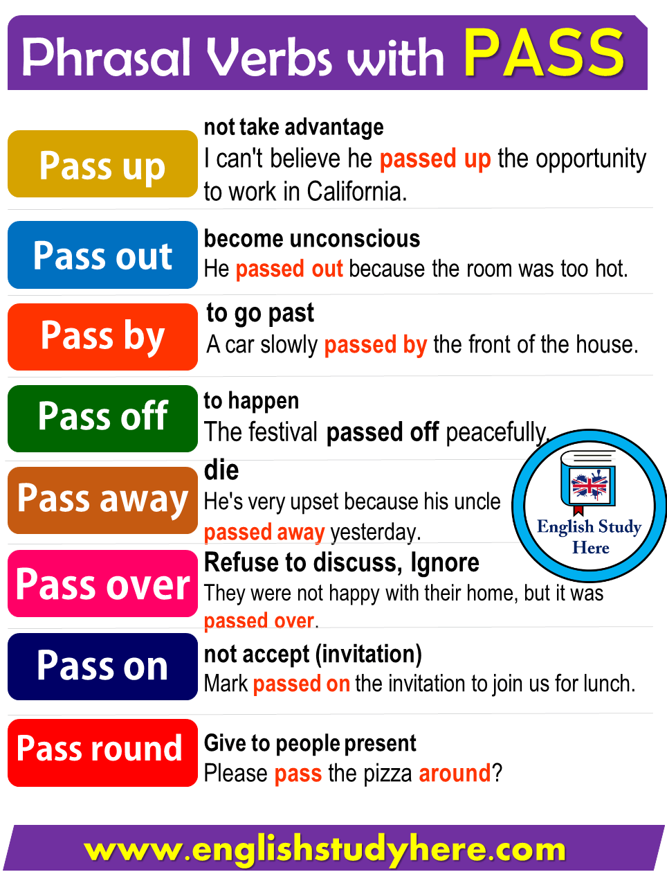 Phrasal Verbs with PASS