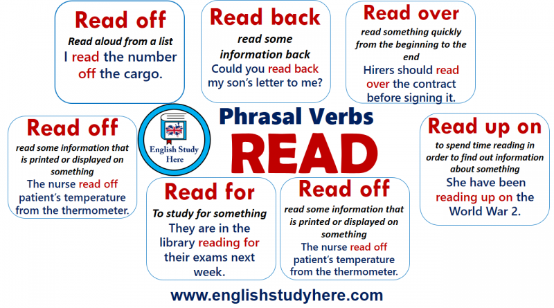 Phrasal Verbs with READ in English