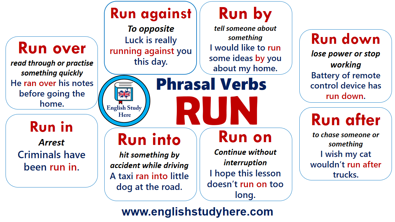 Phrasal Verbs with RUN