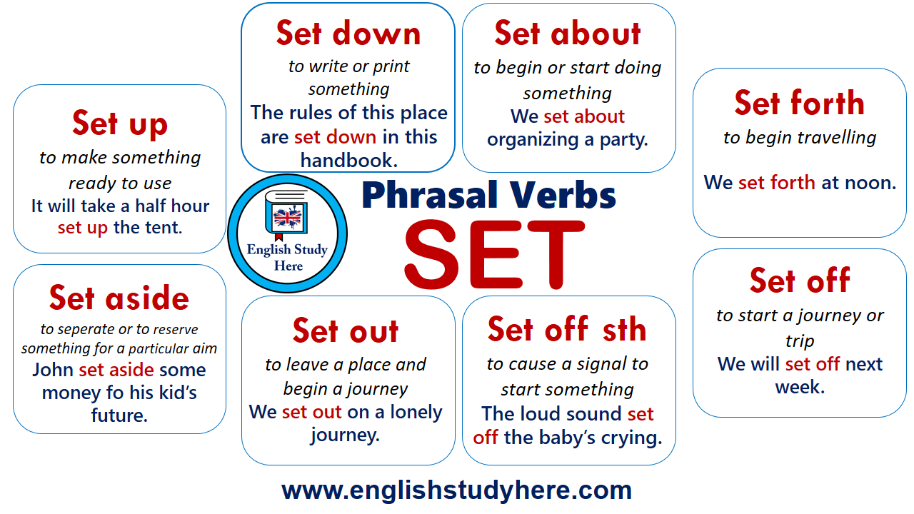 Phrasal Verbs with SET, Definitions and Examples