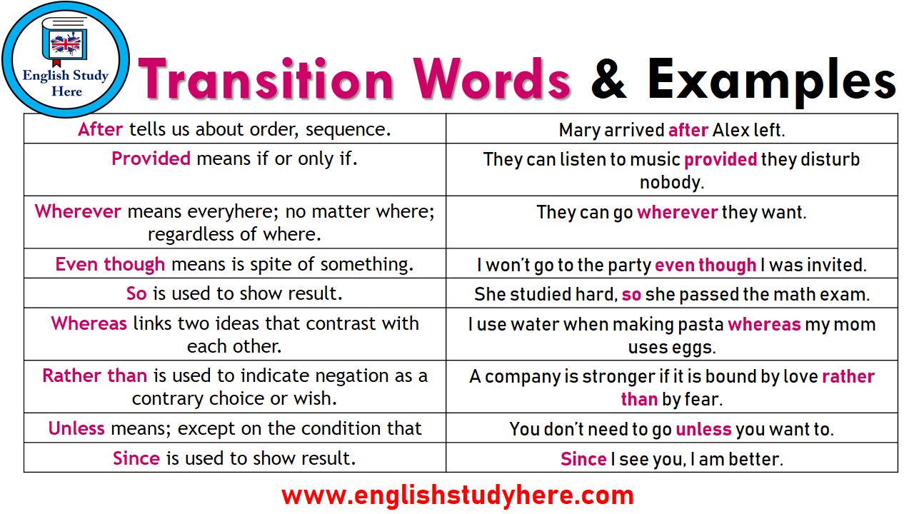 Transition Words and Examples in English