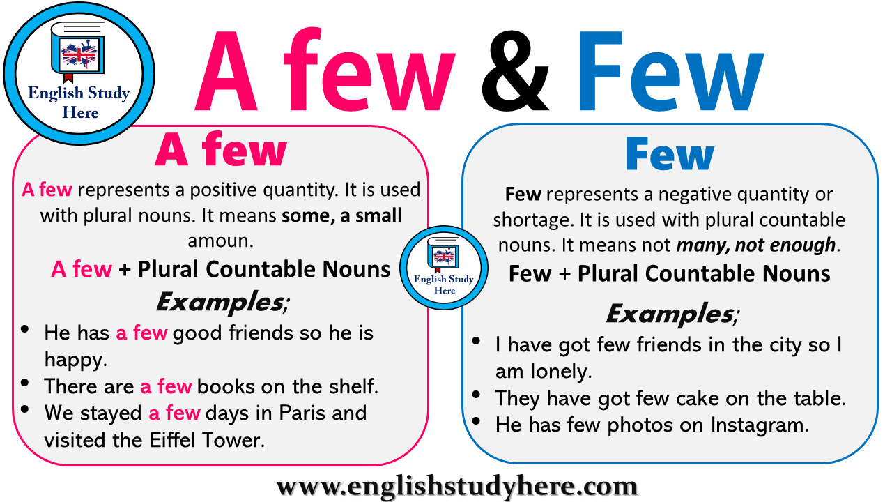 Using A few and Few in English