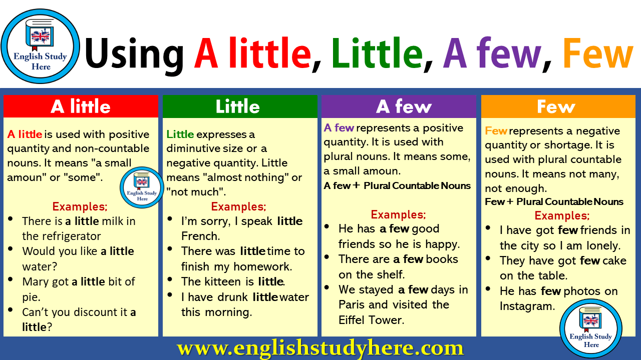 Using A little, Little, A few, Few in English