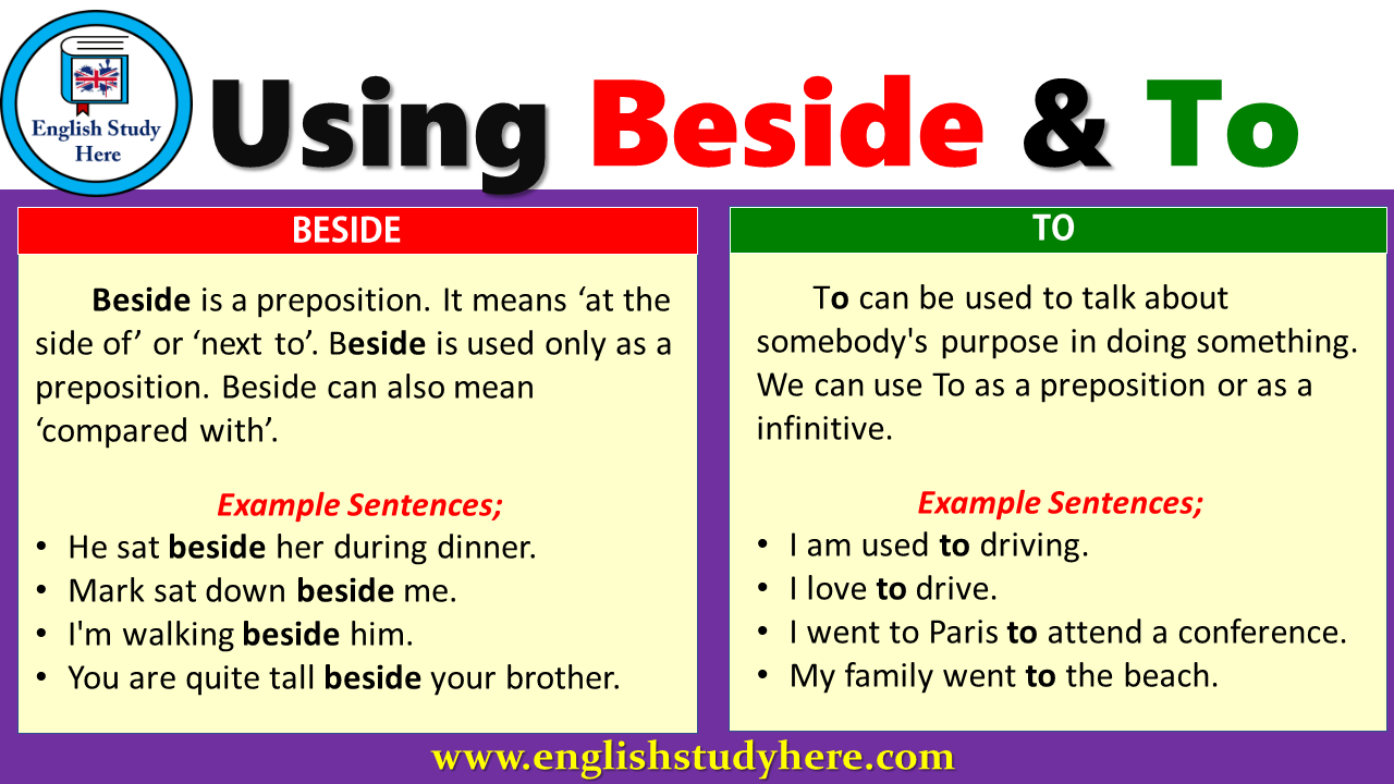 Using Beside and To in English