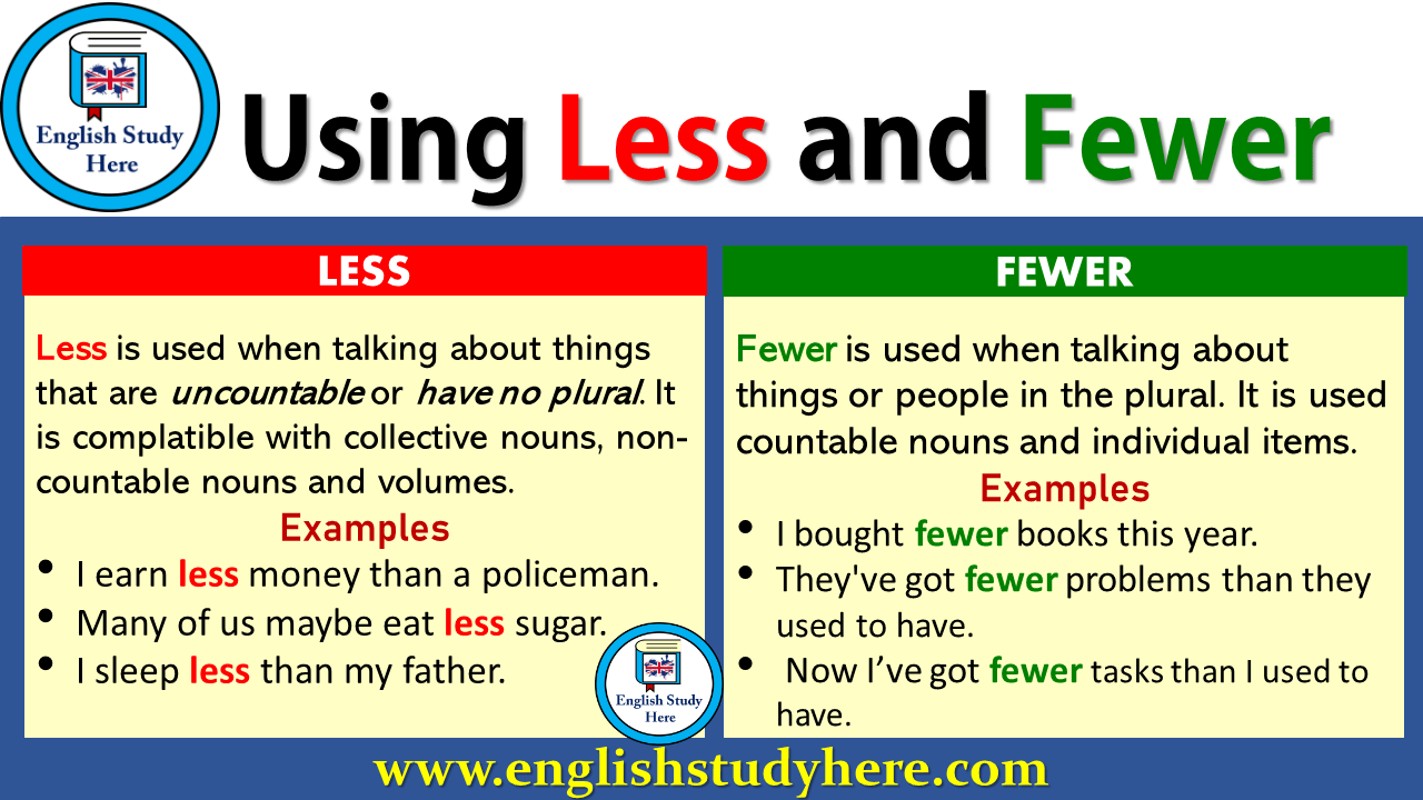 Using Less and Fewer in English