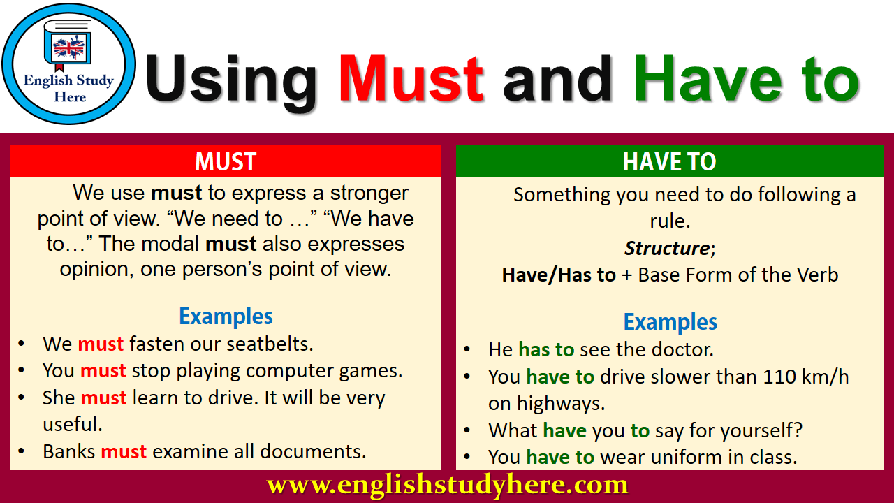 Using Must and Have to in English