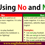 Using No and Not in English