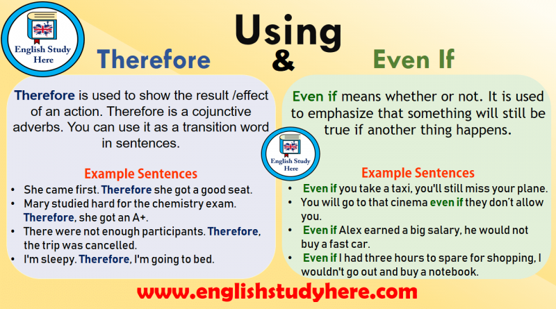 Using Therefore and Even If in English