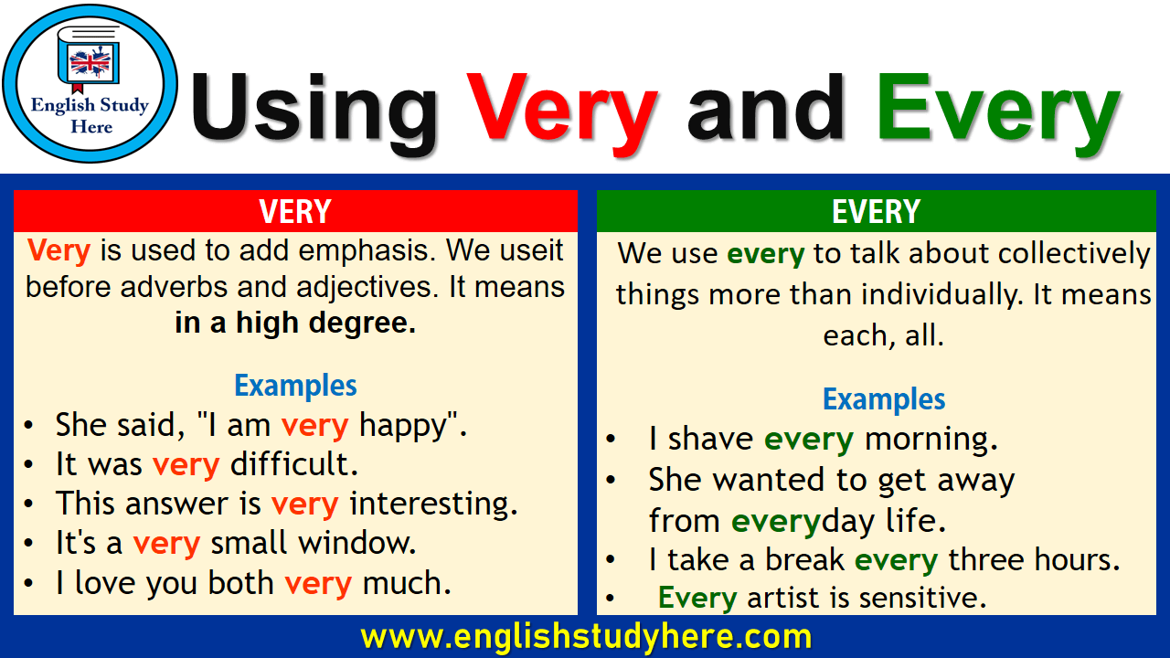 Using Very and Every in English