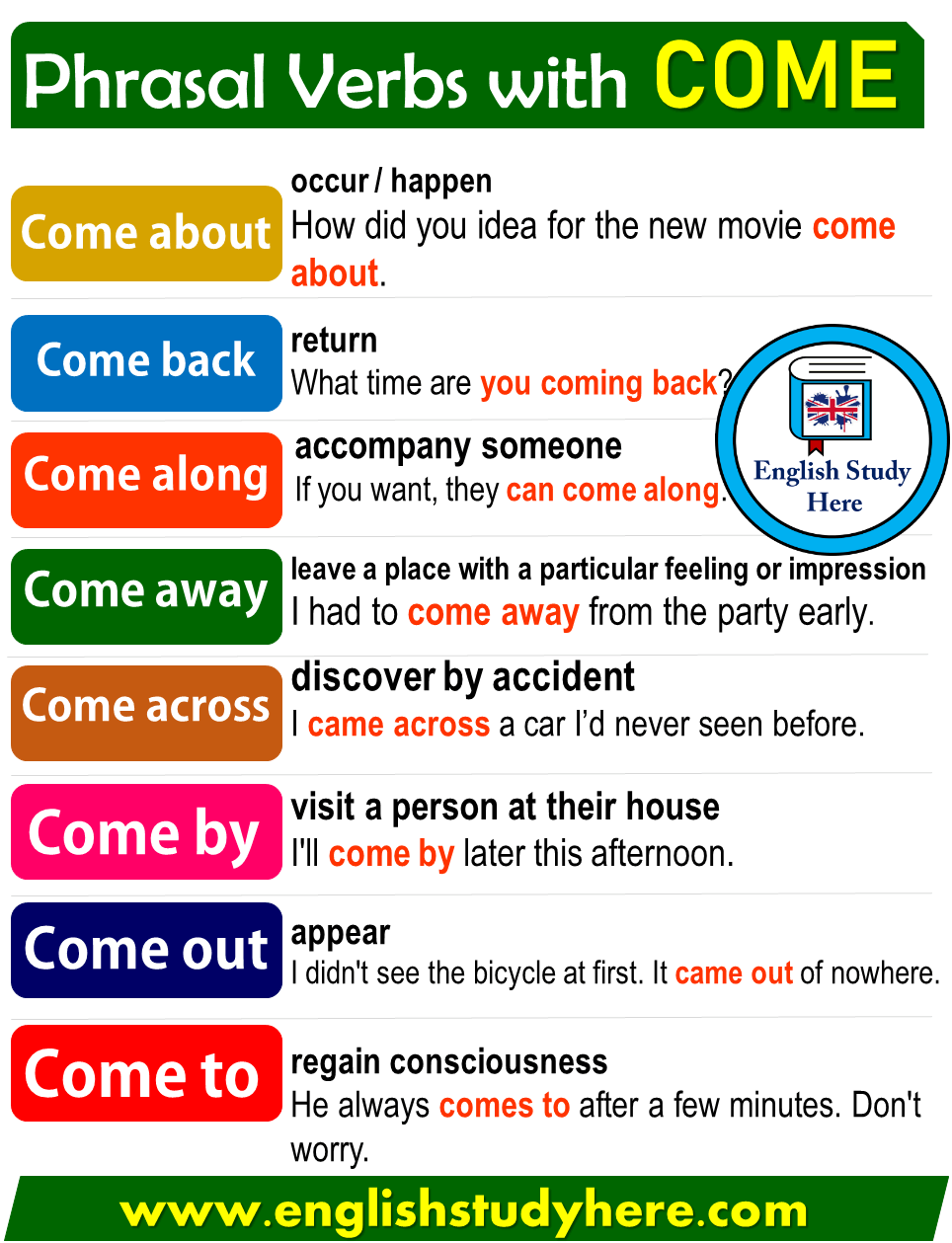 Phrasal Verbs with Come in English
