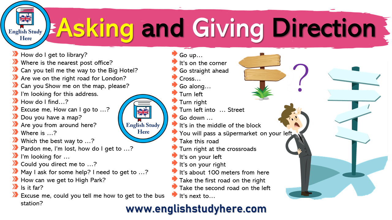 Asking and Giving Directions in English