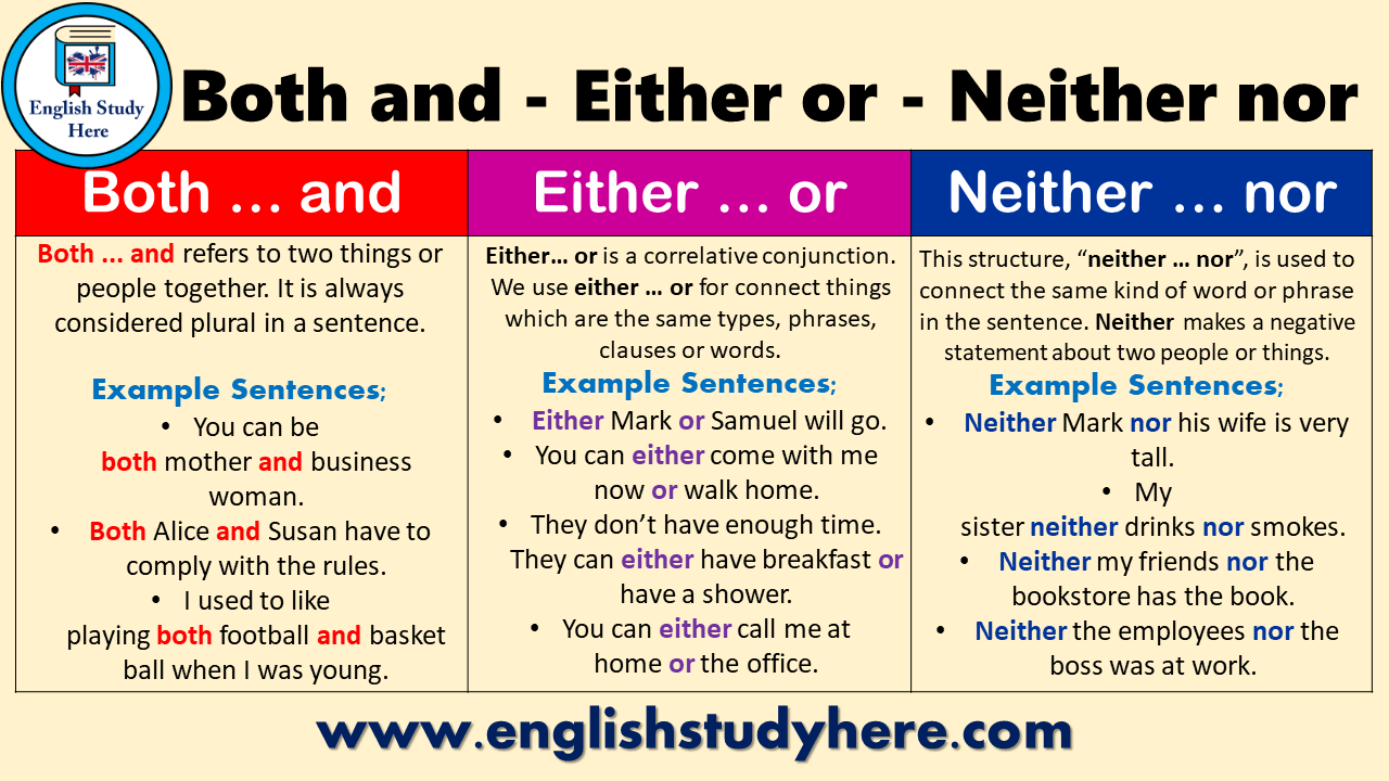 Using Both and, Either or, Neither nor in English