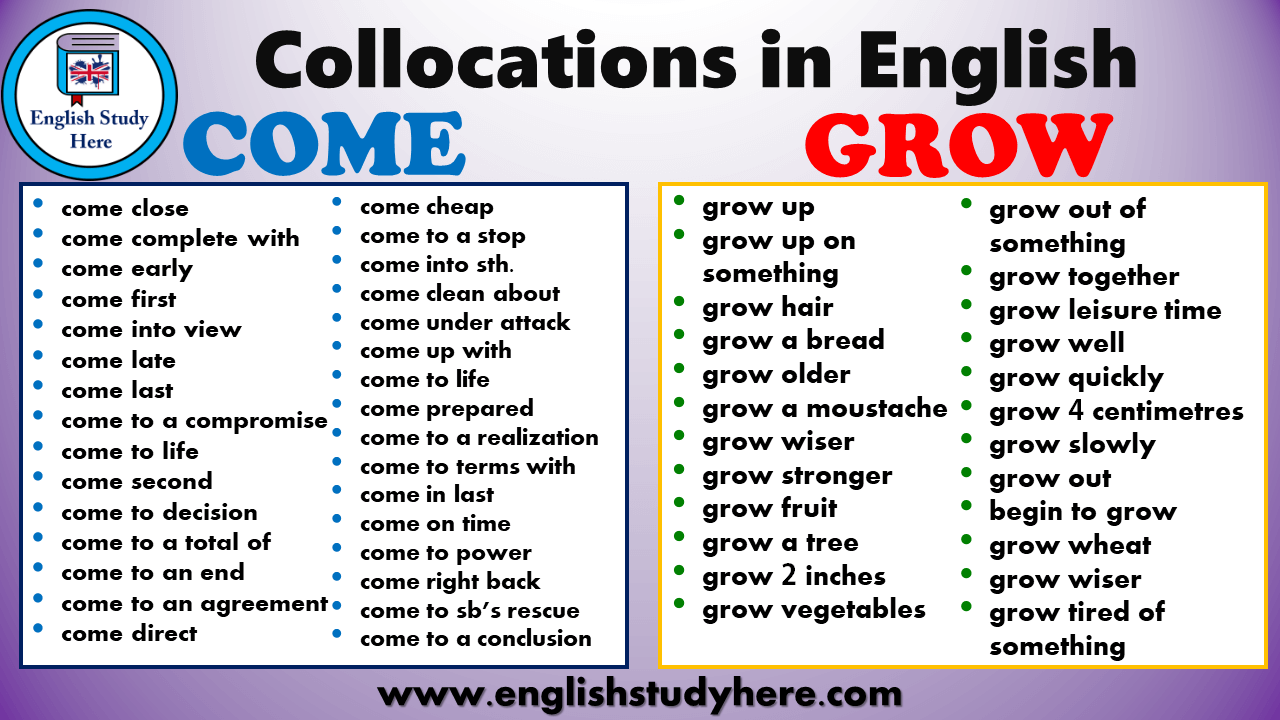 Collocations in English COME and GROW