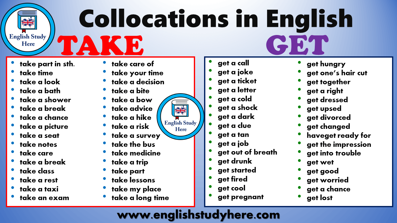 Collocations in English TAKE and GET
