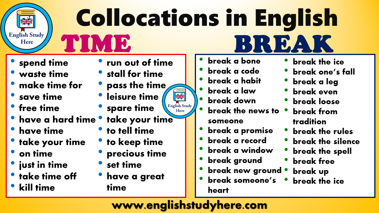 Collocations in English TIME and BREAK
