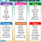 Conjunctions List in English