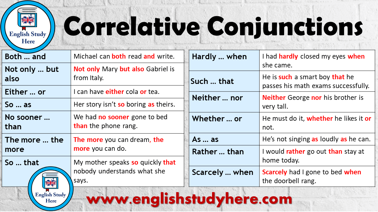 Correlative Conjunctions and Example Sentences